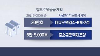 """30만호 공급대책 집값 잡을까?…""""알맹이 미흡"""""""