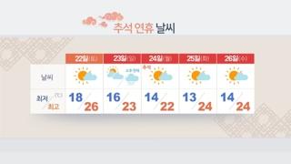 """추석 귀성ㆍ귀경 날씨 무난…""""보름달 보여요"""""""