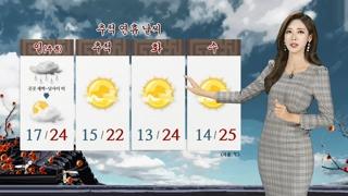 [날씨] 차차 구름 많아져…일요일 중부ㆍ호남 비 조금