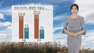 [날씨] 귀경길 내륙 맑음…해상 풍랑특보