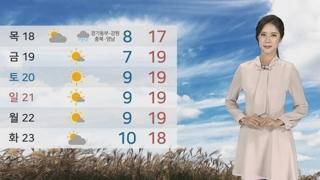 [날씨] 내일 영남 미세먼지 '나쁨'…한낮에도 쌀쌀, 동해안 비