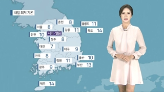 [날씨] 내일 영남 미세먼지 '나쁨'…종일 쌀쌀, 동해안 비소식