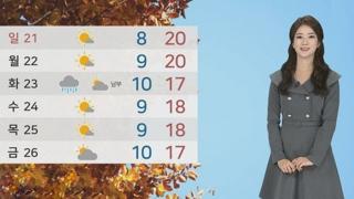 [날씨] 주말 내내 쾌청…10도 이상 일교차 주의