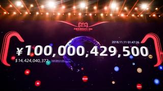 중국 광군제, 2분5초만에 1조6천억 매출