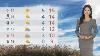 [날씨] 전국 공기질 회복…내일도 미세먼지 보통
