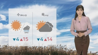 [날씨] 동풍 불며 대기질 회복…한낮 서울 14도ㆍ대구 15도