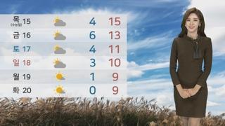 [날씨] 전국 맑고 큰 일교차…한낮 서울 15도ㆍ전주 16도