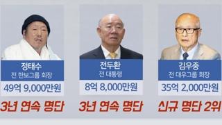 전두환 3년 연속 지방세 고액체납…김우중 신규 포함