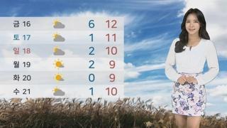 [날씨] 수능일 일교차 큰 날씨…서쪽 초미세먼지 '나쁨'