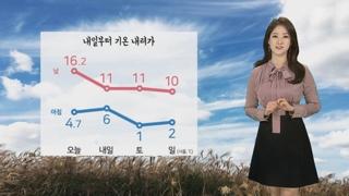 [날씨] 오늘밤 다시 쌀쌀…내일 스모그에 찬바람