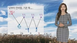 [날씨] 찬바람에 기온 '뚝'…전국 초미세먼지 '나쁨'