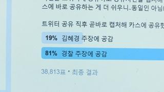 """이재명 트위터 투표서 """"경찰 주장이 맞다"""" 81%"""
