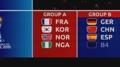 한국 축구, 여자 월드컵서 프랑스ㆍ노르웨이ㆍ나이지리아와 격돌