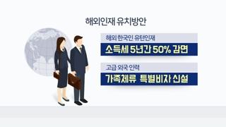 해외서 국내로 유턴 인재 소득세 50% 감면