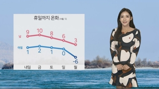 [날씨] 초미세먼지 말썽…남해안ㆍ제주 가끔 비