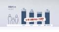 El número de surcoreanos naturalizados es de alrededor de 190.000 en los últimos..
