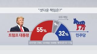 출구없는 미 '셧다운'…'트럼프 책임론' 고조