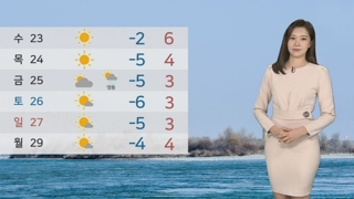 [날씨] 퇴근길 덜 추워요…내일 또 미세먼지