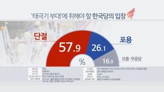 """""""국민 10명 중 6명, 한국당-태극기 부대 단절해야"""""""