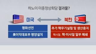 "NYT ""평화선언과 북핵시설 일부폐쇄 교환할듯"""