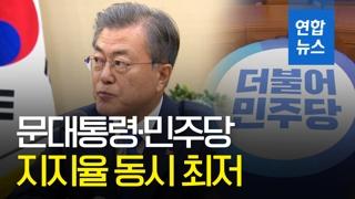 [영상] 문대통령·민주당 지지율 동시 최저치 경신
