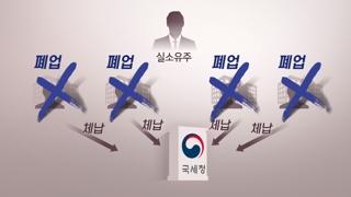 '아레나식' 탈세 겨냥…유흥업소 21곳 세무조사