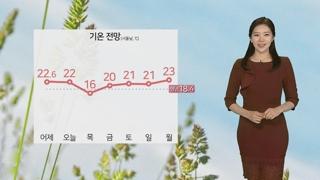[날씨] 어제만큼 따뜻, 서울 22도…미세먼지 '보통'