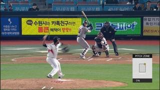 [프로야구] '박경수 결승포' kt, 한화 제압…LG, NC에 싹쓸이 3..