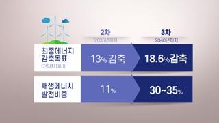 """정부 '재생에너지 비중 35% 목표""""…현실성 논란"""