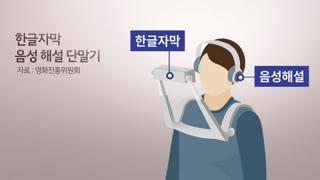 시청각 장애인도 같이 영화 봐요!…화면 해설 단말기 나온다