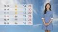 [날씨] 갈수록 더워져…주 후반 여름 더위