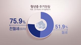 '청년 주거난 덜자'…맞춤형 저금리 전월세 대출