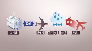 """무인기로 인공강우…""""산불·가뭄 대처 가능성 확인"""""""