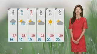 [날씨] 다시 초여름 더위…서울 28도·대구 32도