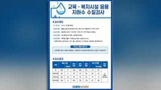 경기도 어린이집·학교 음용지하수 53% 부적합
