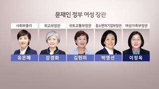 문재인 정부의 '여성시대'…女 참모·각료 약진