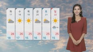 [날씨] 전국 맑고 늦더위…한낮 서울·광주 29도