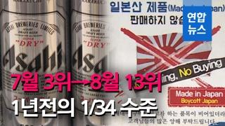 [영상] '날개없는 추락' 일본 맥주 13위…중국 맥주 '깜짝 1위'
