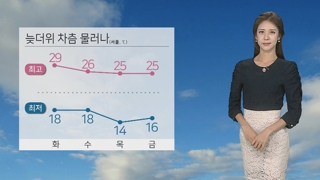 [날씨] 내일 전국 맑음…오후부터 선선한 바람