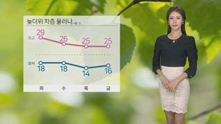 [날씨] 내일 전국 맑고 공기 깨끗…늦더위 차츰 누그러져