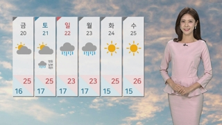 [날씨] 내일 쾌청한 하늘…기온 더 낮아져 선선