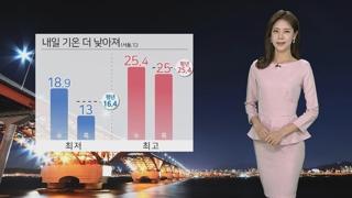[날씨] 내일 전국 맑고 공기 깨끗…기온 더 내려가