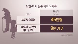돌봄·미세먼지 감시…사회서비스 일자리 9만6천개 창출