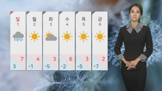 [날씨] 주말 흐려져…내일 비 오며 겨울 추위