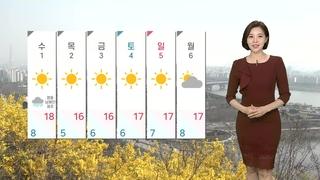 [날씨] 내일도 맑고 건조…큰 일교차 주의