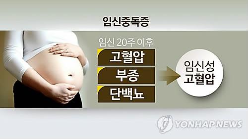 임신중독증(CG)