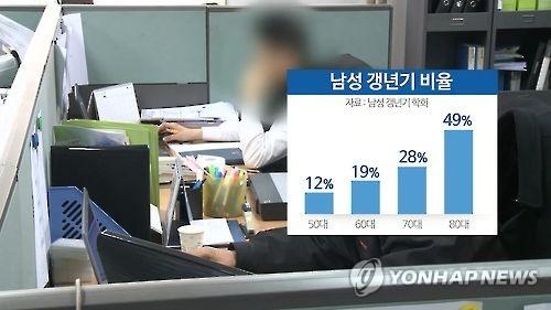 남성갱년기 비율(CG)
