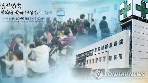 명절 연휴 제주 병원·약국 이용자 증가세…1일 9천800명 넘어