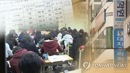 고소득가구 학원비, 빈곤층의 27배(CG) [연합뉴스TV 제공]