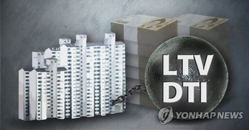LTV·DTI 규제 강화(PG)